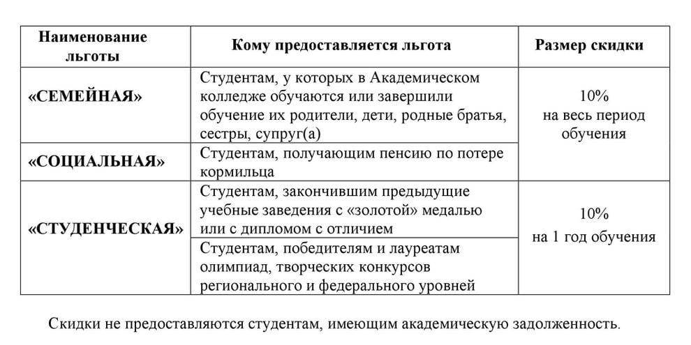 Льготы1