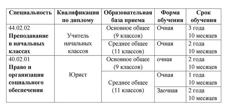 Перечень специальностей 2018_TM