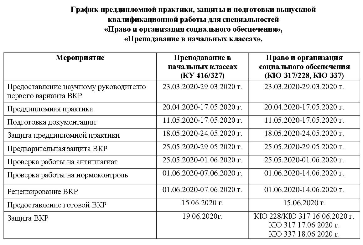 Челябинске в академического стоимость часа стекло на часы продам